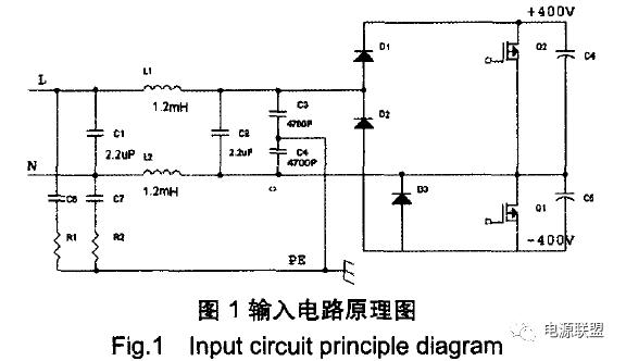 军用不间断电源的电磁兼容设计研究